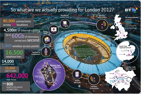 bt london_2012_26-01-12
