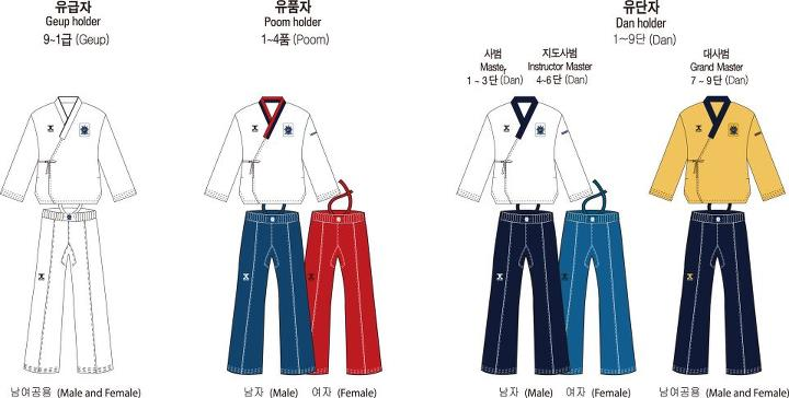 WTF Poomsae uniform