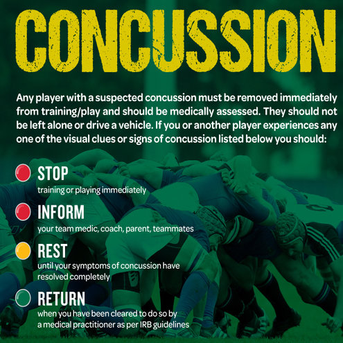 The IRB have also launched various poster campaigns to raise awareness of concussion ©Irish Rugby