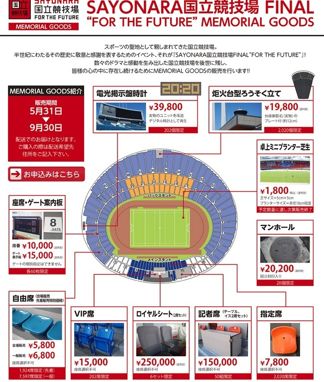 """All sorts of fixtures from the old Stadium will be available to purchase including royal seats and manhole covers with """"National Stadium"""" engraved onto them ©t2.piq"""