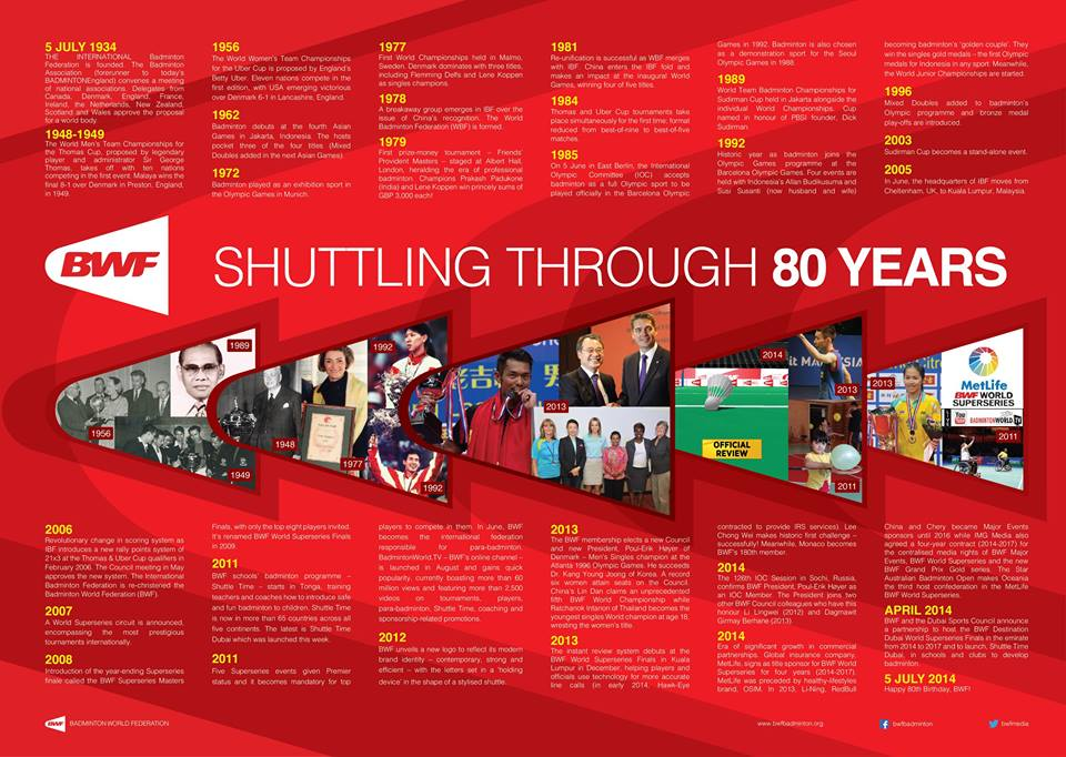 Shuttling Through 80 Years looks back at some of the biggest moments in the BWF's history ©BWF