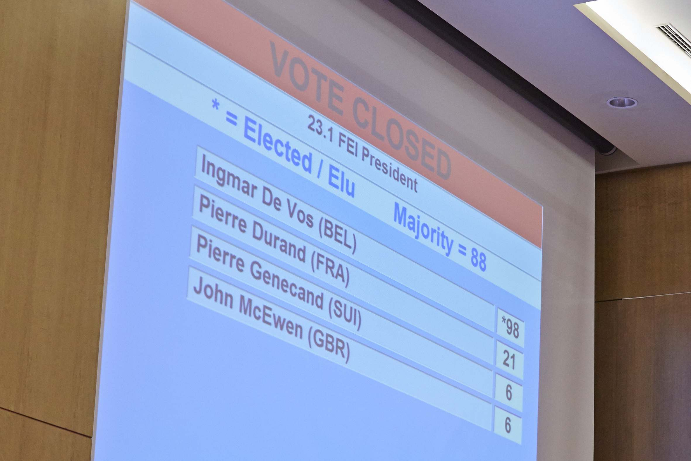 Ingmar De Vos garnered 98 votes out of a possible 131 at the FEI General Assembly ©FEI