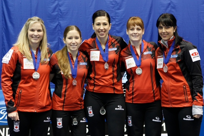 Olympic champions Canada had to settle for silver after a 5-3 defeat to Switzerland ©WCF