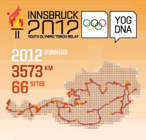 Innsbruck_2012_Torch_Relay_route