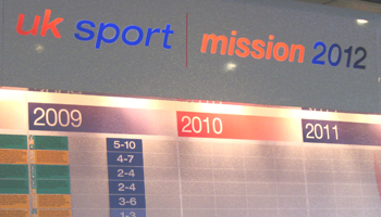 UK_Sport_Mission_2012_boards